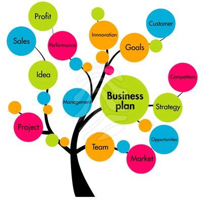 Business Plan for Startup Business - Tennessee